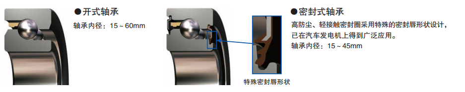 NSK总代理|NSK轴承|型号规格查询|日本NSK官网